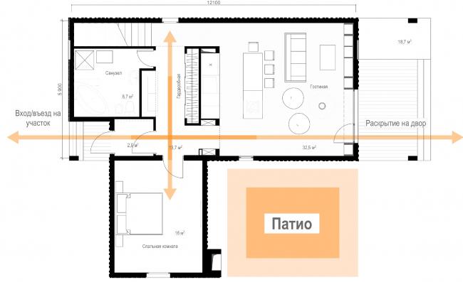 Русский стиль. Флагман. План 1 этажа © Ilya Samsonov Architecture & Design