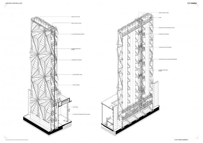 ТЭЦ на полуострове Гринвич © C.F. Møller Architects