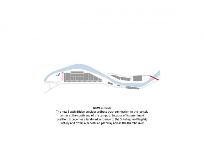 Новый мост. Проект флагманского завода «Сан-Пеллегрино» © BIG