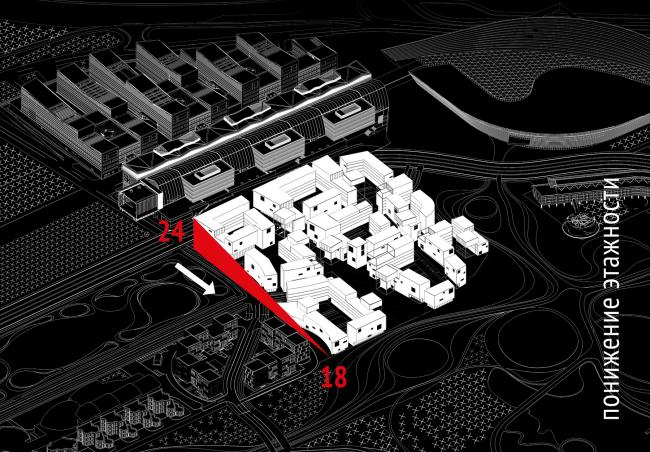 ЖК «ЛофтКвартал». Понижение этажности © UNK project