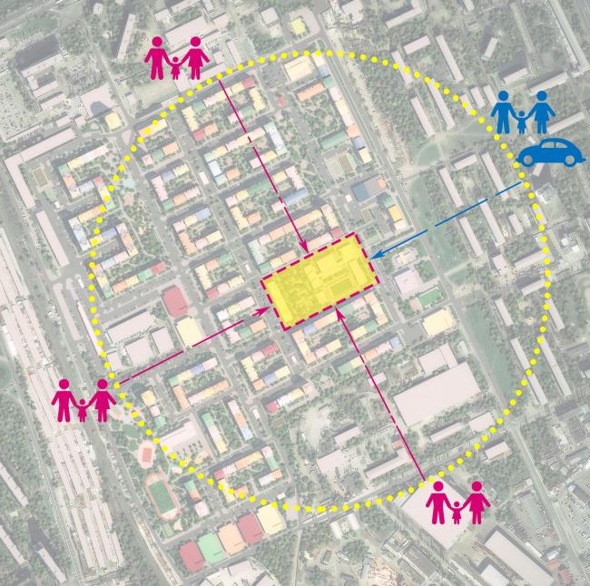 Учебный комплекс Академия современного образования на территории жилого квартала «Комфорт-таун». Схема доступности. Постройка, 2014 © Архиматика