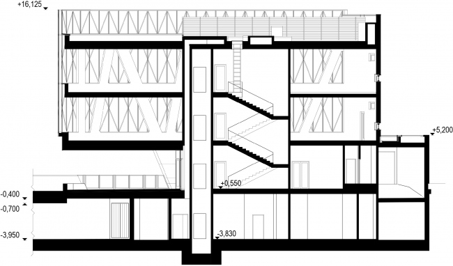 Жилой комплекс и офисное здание на Пречистенской набережной. Разрез. Проект, 2005 © Остоженка