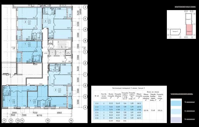 ЖК на 11-й Парковой улице. Схема плана типового этажа секции №2 3 этажа © ГК