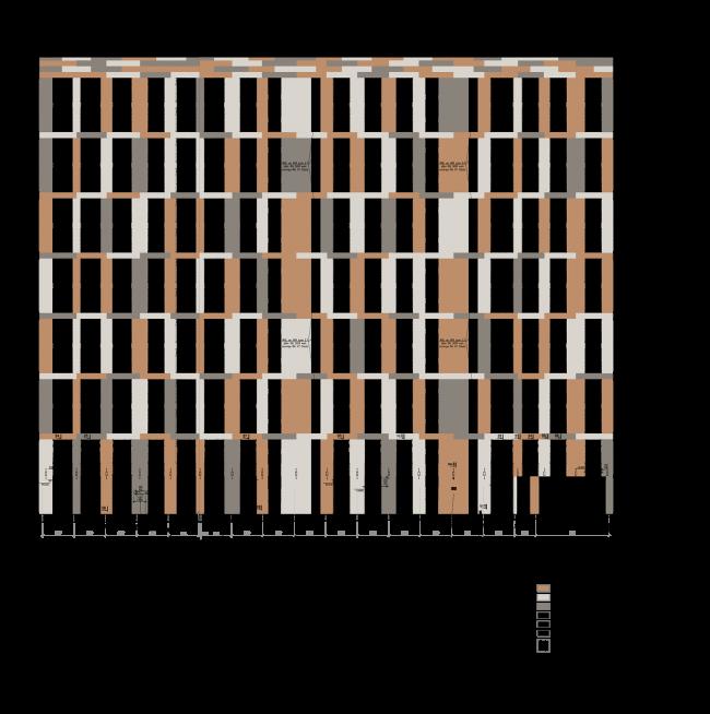 ZilArt residential comple. Facade. Unit 1, facade L © Eugene Gerasimov and Partners
