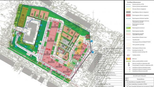 ЖК на улице Михайлова. Схема планировочной  организации земельного участка, совмещенная со схемой транспортной организации территории