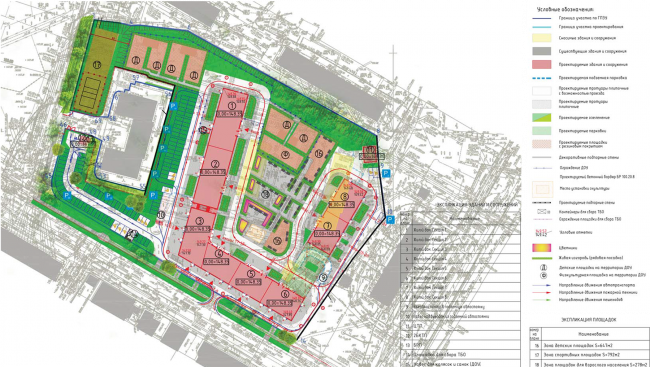 Housing complex at the Mikhailova Street. Layout of the land site organization combined with the transport diagram © Olimpproekt Group
