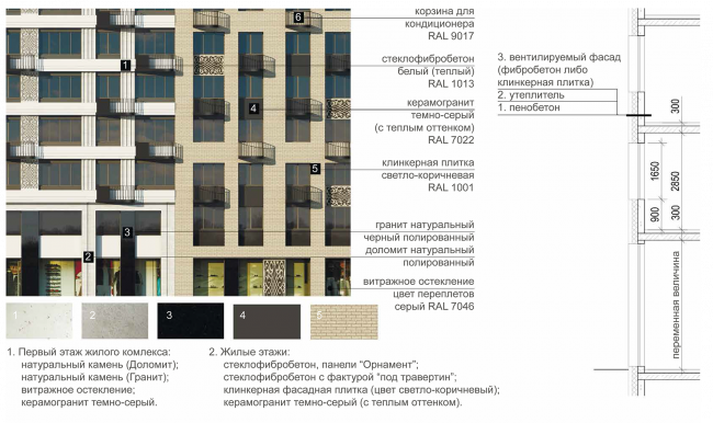 Housing complex at the Mikhailova Street. Fragment of the facade © Olimpproekt Group