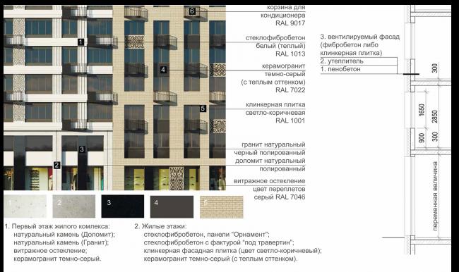 ЖК на ул. Михайлова. Фрагмент фасада