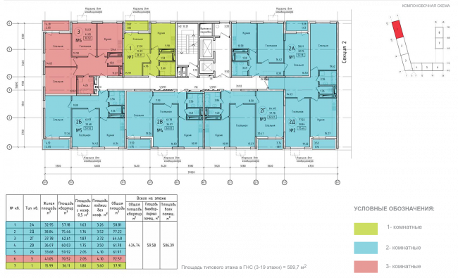 Housing complex at the Mikhailova Street. Plan of the standard floor of Section 1 © Olimpproekt Group