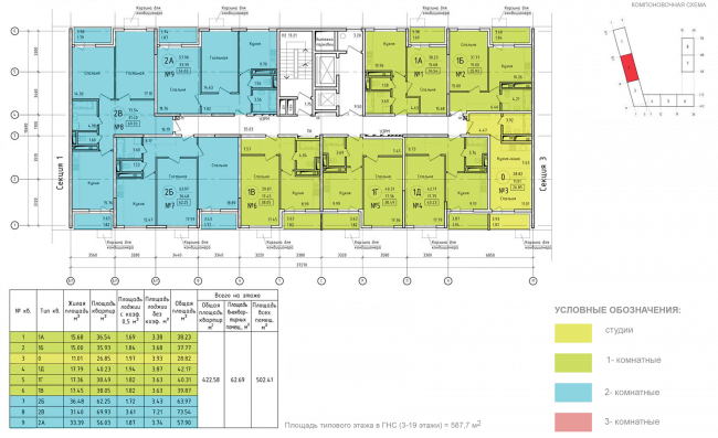 Housing complex at the Mikhailova Street. Plan of the standard floor of Section 2 © Olimpproekt Group