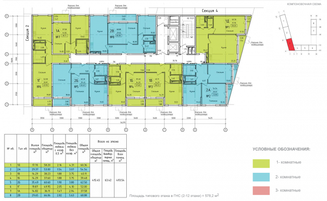 ЖК на ул. Михайлова. Схема плана типового этажа со 2 по 12,  секции 3