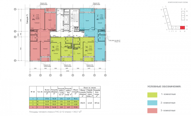Housing complex at the Mikhailova Street. Plan of the standard floor of Section 6 © Olimpproekt Group