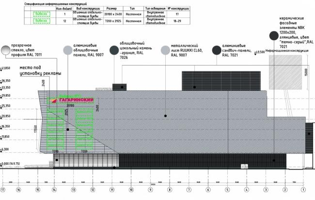 Культурно-досуговый центр с кинотеатром на ул. Орджоникидзе. Схема фасада © ABD architects. Предоставлено пресс-службой «Москомархитектуры»