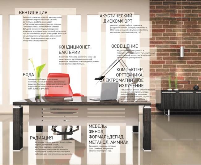 Продукция EcoStandard group в интерьере. Изображение предоставлено организаторами конкурса