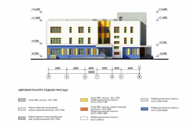 Детский сад в Ховрино. Фасад в осях А-Ж © ГУП «МНИИТЭП». Предоставлено пресс-службой «Москомархитектуры»