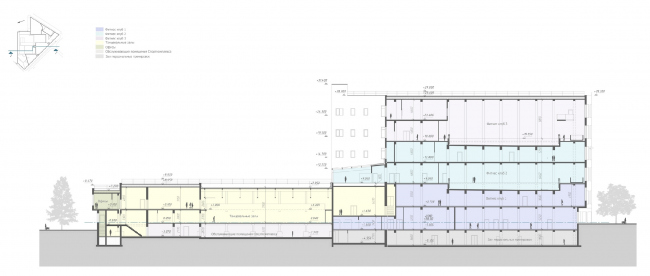 """Multifunctional complex """"Five Stars"""". Lateral section view (along the Moiseeva Street) © A.Len"""