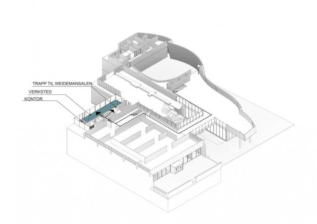 Музей изобразительного искусства и кинотеатр в Лиллехаммере – второе расширение ©  Snøhetta
