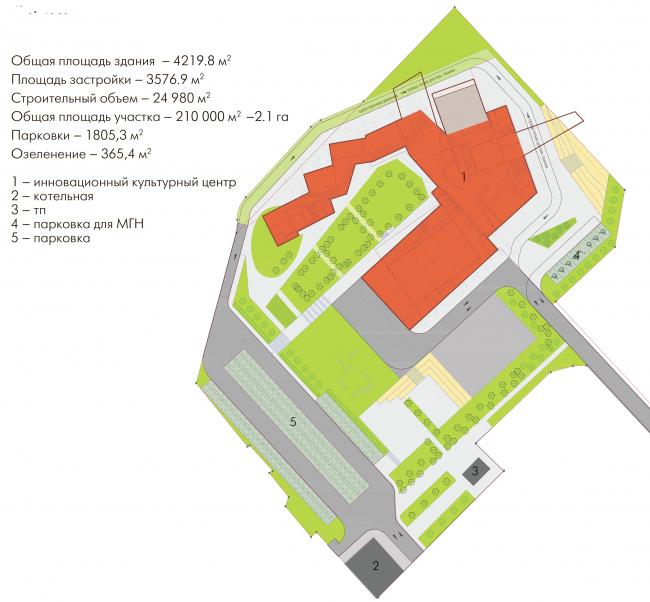 Инновационный культурный центр в Калуге. Схема © WOWHAUS
