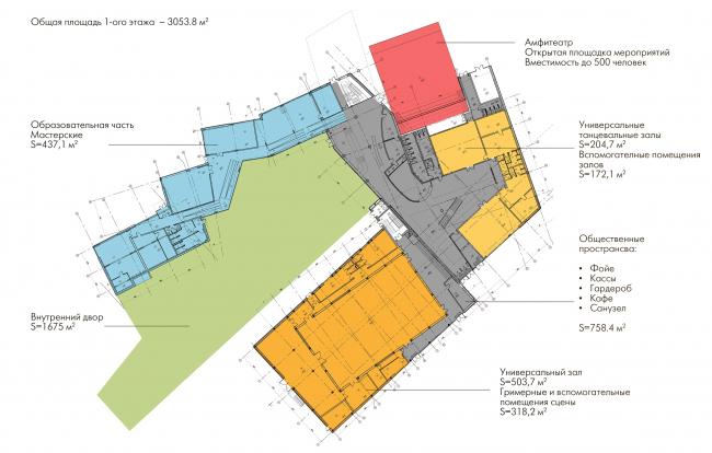 Инновационный культурный центр в Калуге. План 1 этажа © WOWHAUS