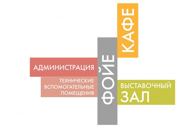 Инновационный культурный центр в Калуге. Функциональная схема, второй уровень © WOWHAUS