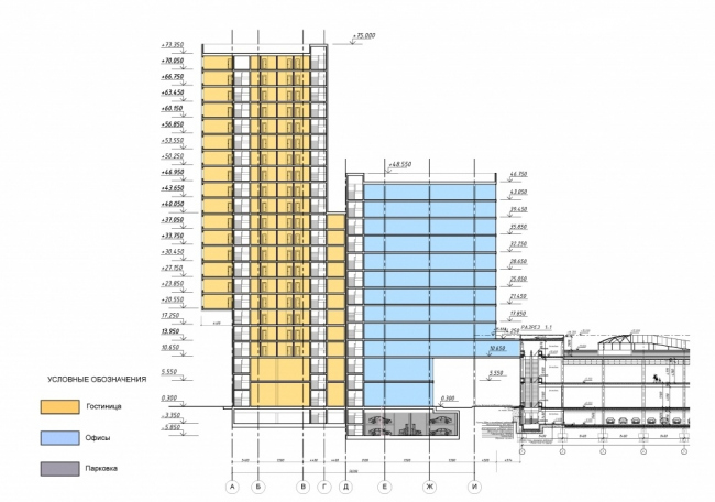 Офисно-гостиничный комплекс в Сосенском. Схема разреза © Архитектурное бюро Тимура Башкаева.  Предоставлено пресс-службой «Москомархитектуры»