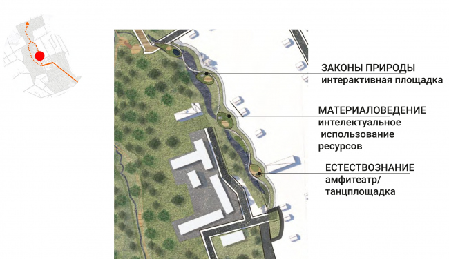 Improvement project of Staroe Drozhanoe. The Path of Science © UNK project