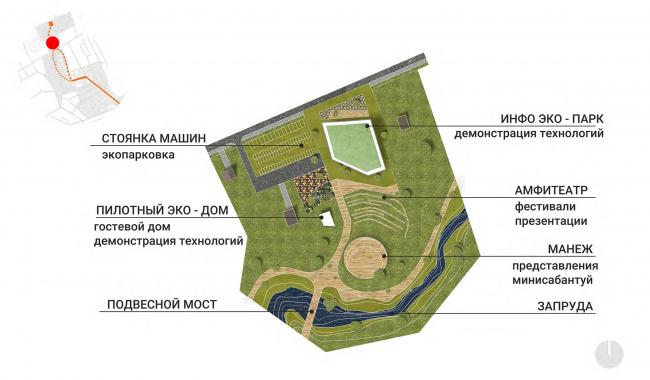 "Improvement project of Staroe Drozhanoe. The new center of ""ecopolis"" © UNK project"