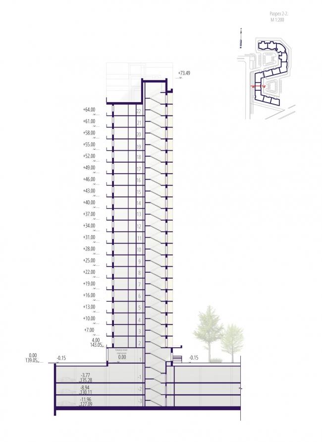 "Housing complex ""Russian Avant-garde"". Section 2-2. Project, 2016 © A.Len"