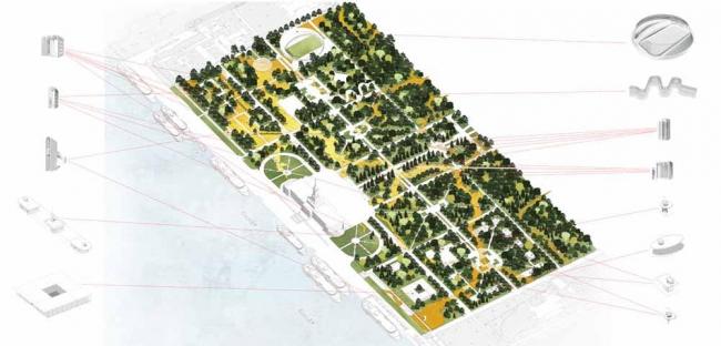 План развития террритории парка возле Северного речного порта © Kleinewelt Architekten