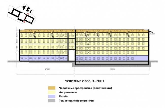 Концепция развития Военной Академии на Москворецкой набережной. Разрез 2 © МКА