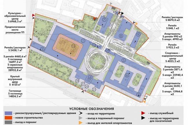 Концепция развития Военной Академии на Москворецкой набережной. Генплан. Проектное предложение © МКА