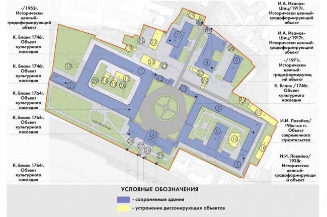 Концепция развития Военной Академии на Москворецкой набережной. Генплан. Существующее положение © МКА