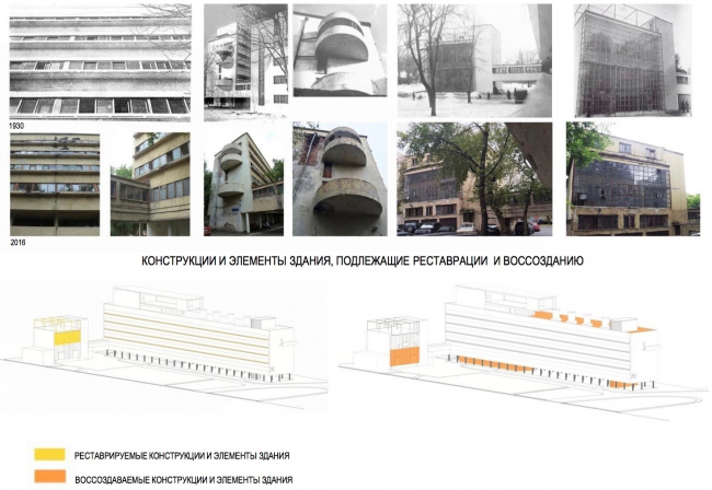 """Structures and elements of the building to be renovated. Project of restoration and adaptation of the cultural heritage site """"Narkomfin Building"""" (2015-2017) © Ginsburg Architects"""
