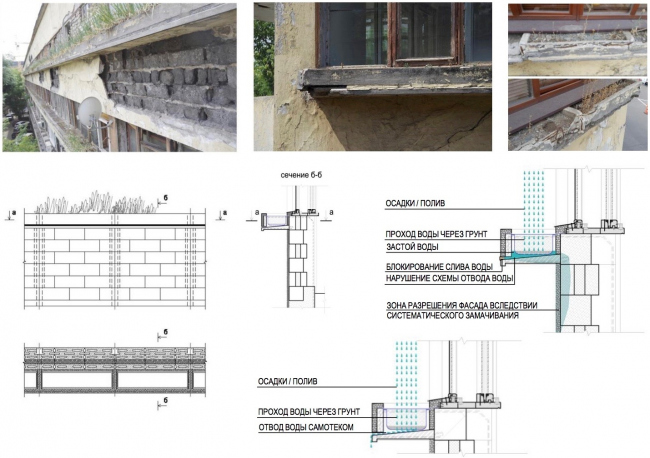 "Diagram of water affecting the facade. Project of restoration and adaptation of the cultural heritage site ""Narkomfin Building"" (2015-2017) © Ginsburg Architects"