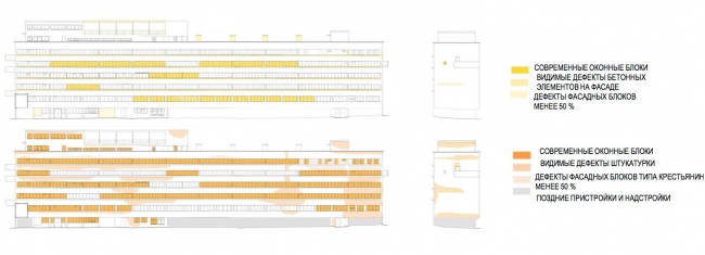 "East facade, preservation chart. Project of restoration and adaptation of the cultural heritage site ""Narkomfin Building"" (2015-2017) © Ginsburg Architects"