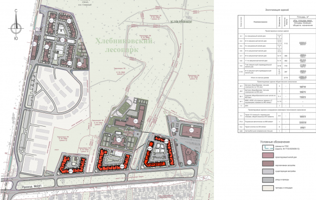 """""""Severny"""" housing project. Location plan © DNK ag"""