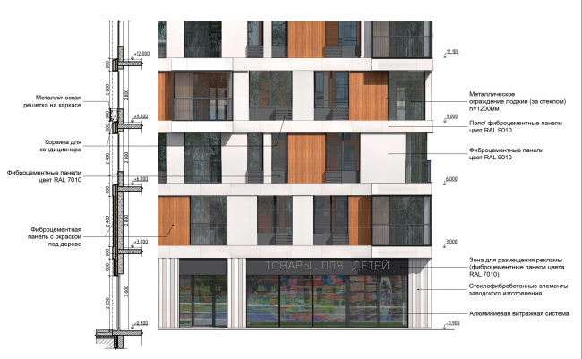 """""""Severny"""" housing project. Fragment of the facade. Unit 8 © DNK ag"""