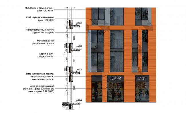 """""""Severny"""" housing project. Fragment of the facade © DNK ag"""