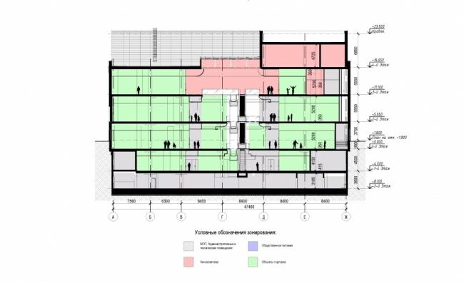 Реконструкция кинотеатра «Патриот». Разрез 2-2 © ООО «Спектрум-Холдинг». Предоставлено пресс-службой «Москомархитектуры»