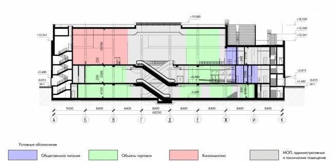 Реконструкция кинотеатра «Марс». Разрез 1-1 © Проектное бюро «Крупный План». Предоставлено пресс-службой «Москомархитектуры»