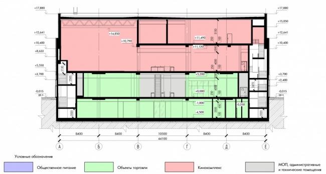 Реконструкция кинотеатра «Планета». Разрез 2-2 © Проектное бюро «Крупный План». Предоставлено пресс-службой «Москомархитектуры»