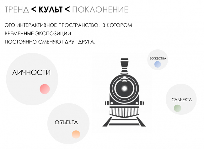 Проект «SPACE VERSE». Полина Алещенко,Аурика Куслива, Ксения Малушина © AFF