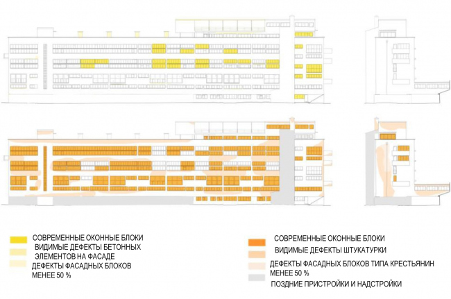 """West facade, preservation chart. Project of restoration and adaptation of the cultural heritage site """"Narkomfin Building"""" (2015-2017) © Ginsburg Architects"""