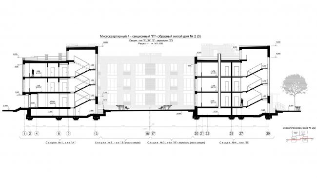 Жилой комплекс «Андерсен». Разрез 1-1  © Архитектуриум
