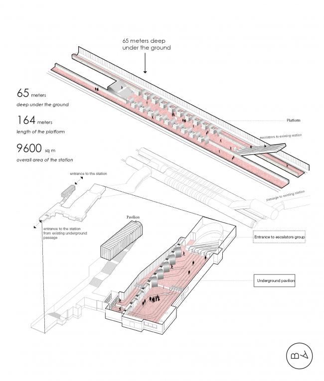 Станция метро «Ржевская». Аксонометрия © Blank Architects