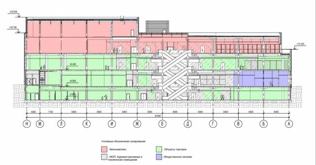 Реконструкция кинотеатра «Первомайский». Разрез 2-2 © ГК «Спектрум». Предоставлено пресс-службой «Москомархитектуры»