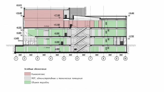 Реконструкция кинотеатра «Нева». Разрез 1-1. ГАП: А.Г.Аваков. Предоставлено пресс-службой «Москомархитектуры»