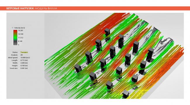 Ветровые нагрузки. Модуль Вилла. Adaptive Integrated Module, проект. Изображение предоставлено авторами проекта