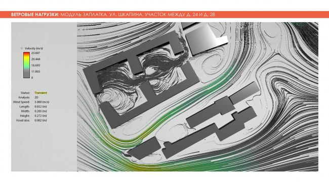 Ветровые нагрузки. Модуль Заплатка. Adaptive Integrated Module, проект. Изображение предоставлено авторами проекта