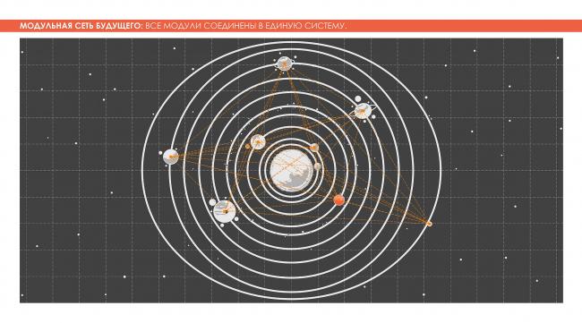 Модуль Марсианин. Adaptive Integrated Module, проект. Изображение предоставлено авторами проекта